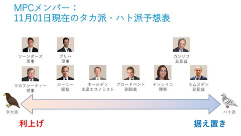 01MPCメンバータカハト表