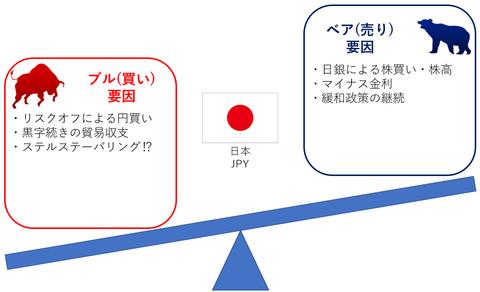 23ブルベア日本