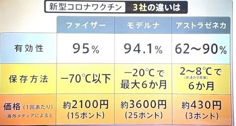 日本 ワクチン関係00