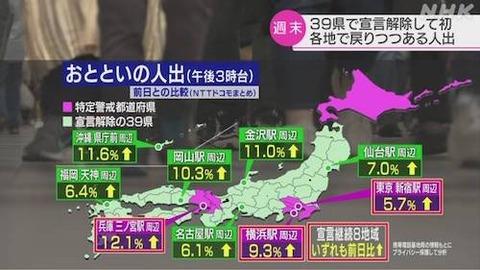 宣言継続の8都道府県 緩み?