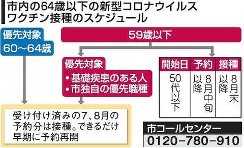 岡山市 8月以降の接種予約停止