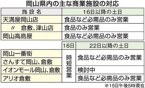 岡山 商業施設_1