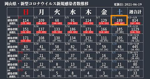 岡山 カレンダー0619