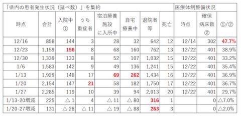 岡山 感染基礎データ0130