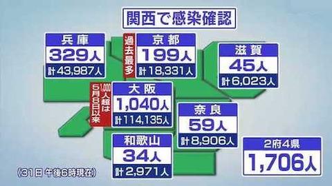 関西感染0731_m
