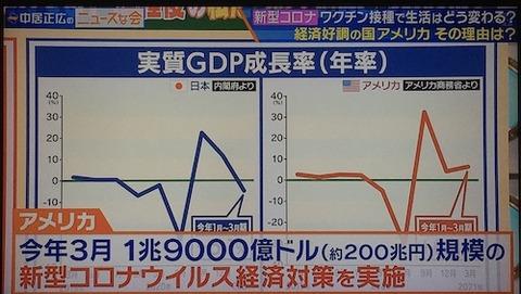 ワクチンと経済00
