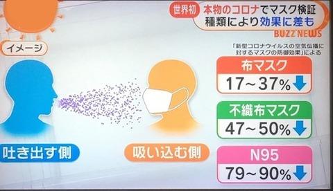東大 新型マスク研究00 image0
