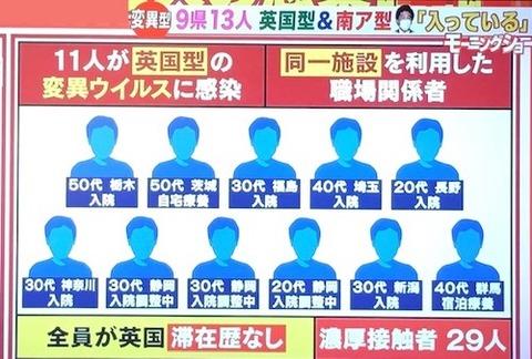 変異株感染01s
