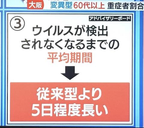 大阪 変異株 コロナaa