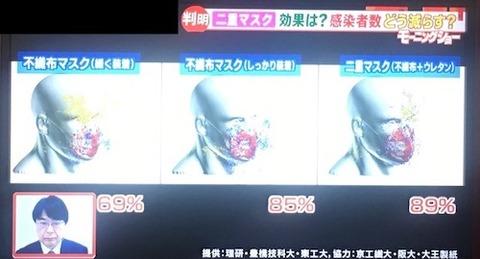 2重マスクの効果