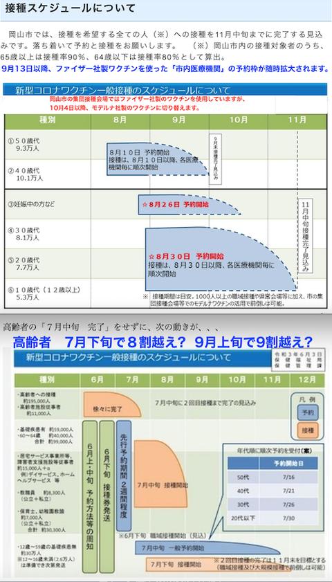 岡山 ワクチン接種の変更