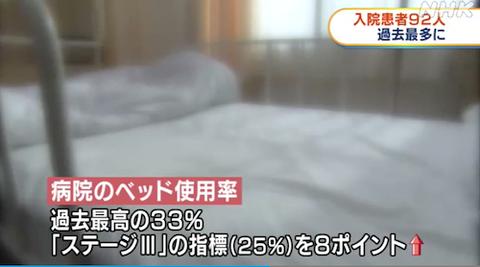 岡山 感染 2020-11-27 7.54.31