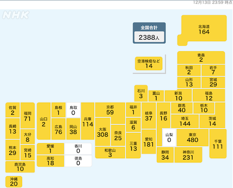 スクリーン全国感染者 2020-12-13 ss