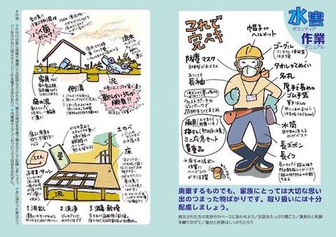 水害作業 マニュアル