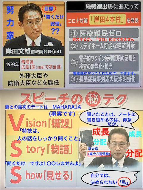 03総裁選 岸田新総理