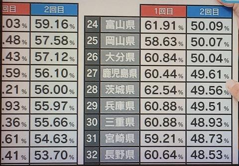岡山ワクチン接種0922