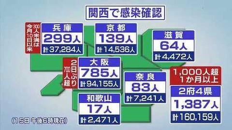 関西地方感染者0515