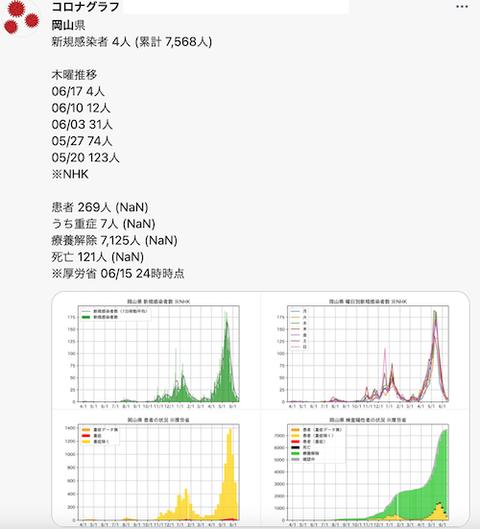 岡山 コロナ分析ss0617