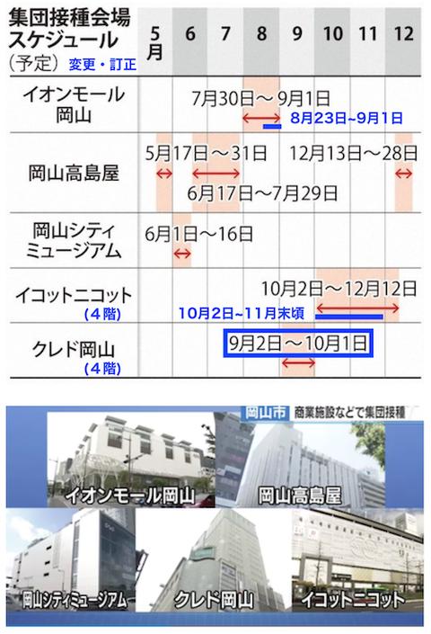 岡山市 集団接種 会場 変更
