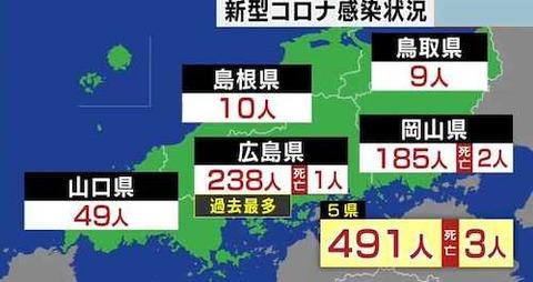 中国地方感染0515