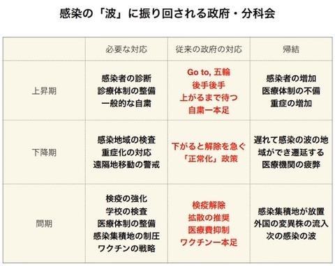 18 東大 児玉教授の提案01