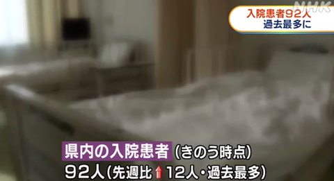 岡山 感染 2020-11-27 7.53.33