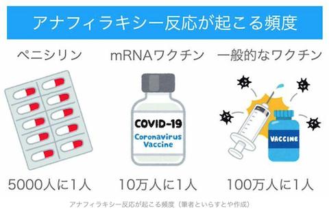 ワクチン メモ02
