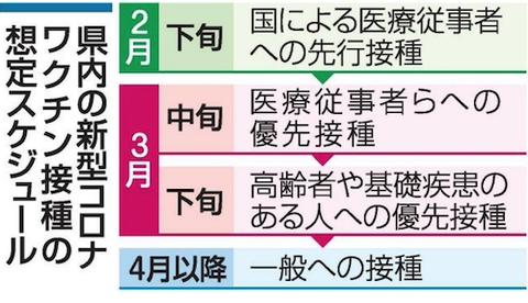 岡山県 ワクチン 2021-01-21