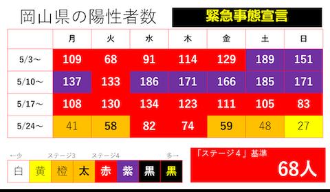 岡山 カレンダー0530q
