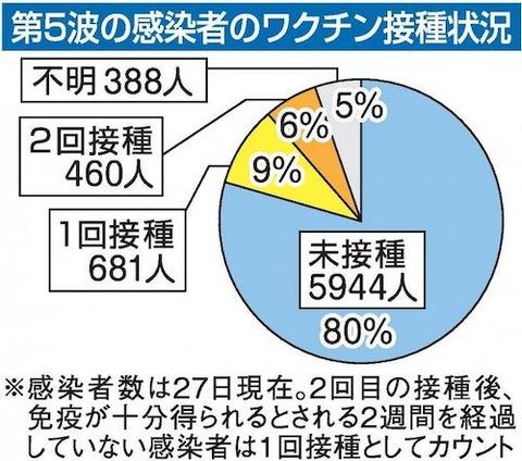 第5波の岡山県内感染分析_1