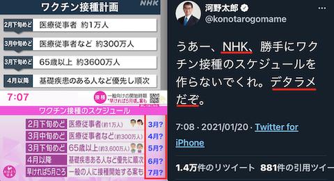 NHK は デタラメ?