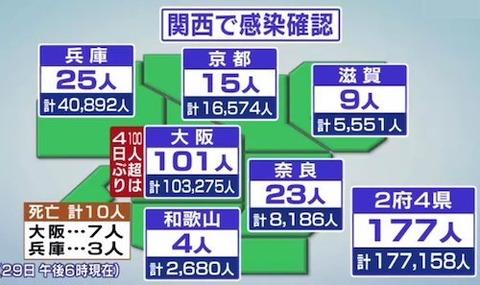 関西地方感染0629