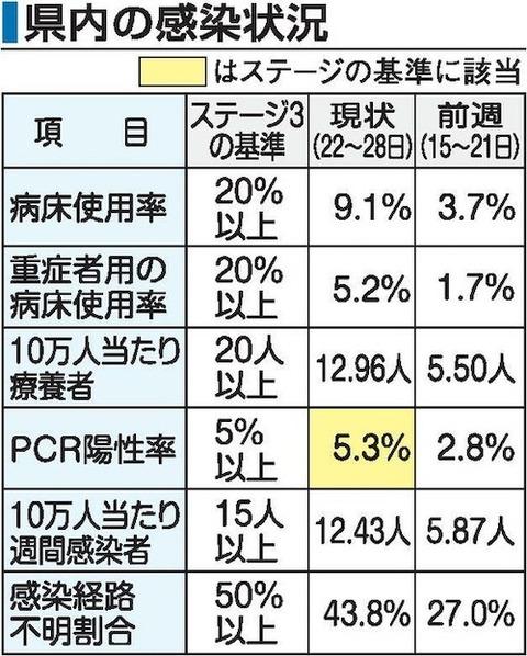 岡山 指標分析0728