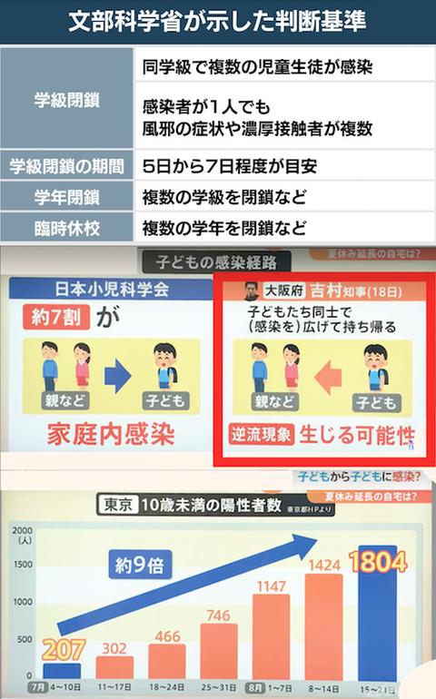「学校閉鎖・休校」国が初の判断基準00