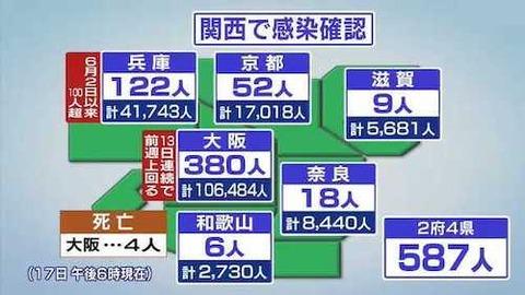 関西地方感染0718_m