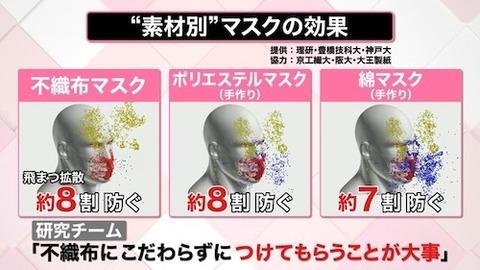 富岳01マスクで「肺」を守れる!