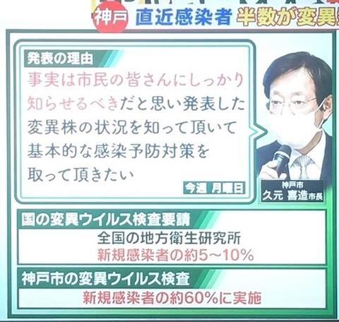 神戸市 変異株01