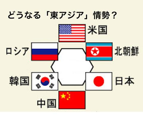 東アジア情勢 どうなる?