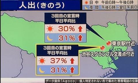 東京 人出 比較0717