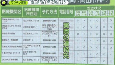 岡山高齢03ワクチン0607