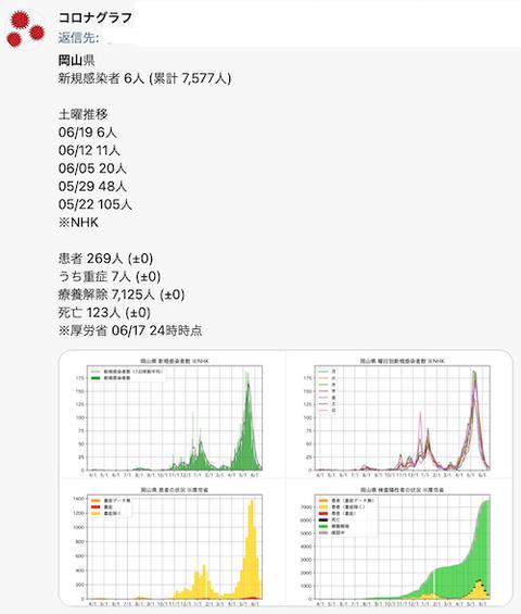 岡山 分析0619