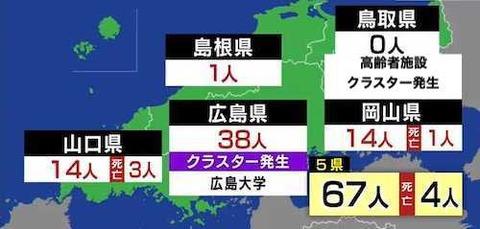岡山 周辺 感染者数0131