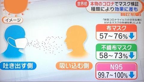 東大 新型マスク研究01 image1
