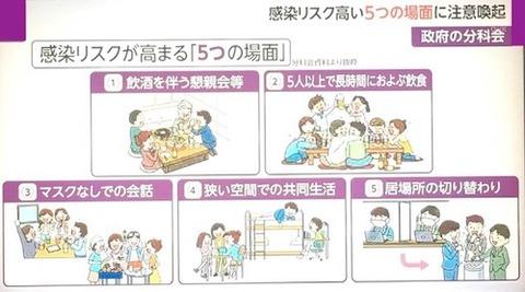 新型マスク研究00 場面image3