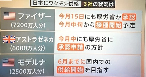日本 ワクチン関係01