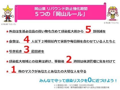 岡山 5つの岡山ルール