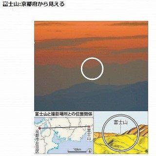 京都から富士山がみえる