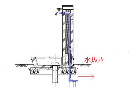 立水栓  - コピー