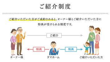 referral-system_3