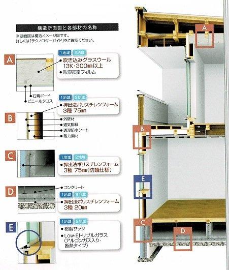 タマホーム 断熱材 天井 壁 床 厚さ 仕様 比較 一覧
